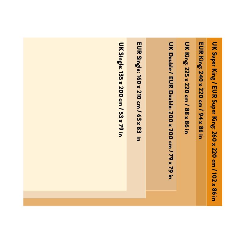UK // European Standard Duvet Size Chart