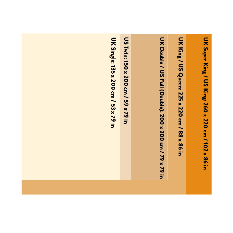 UK // US Standard Duvet Size Chart